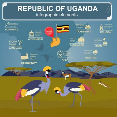 Uganda, Africa infographics, statistical data, sights