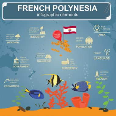 French Polynesia infographics, statistical data, sights