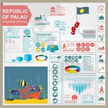 Palau infographics, statistical data, sights