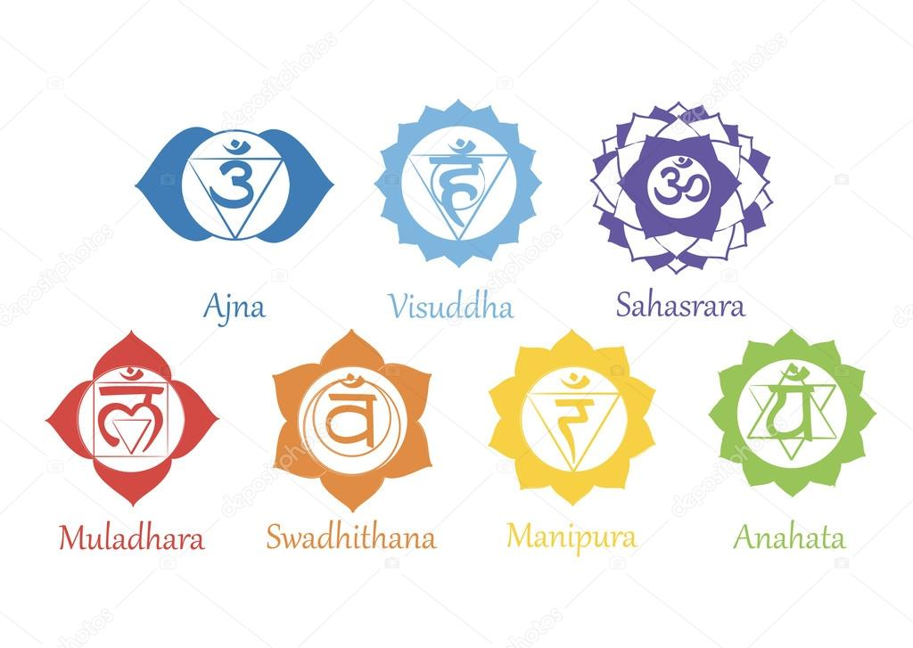 Chakras Icons The Concept Of Chakras Used In Hinduism Buddhism