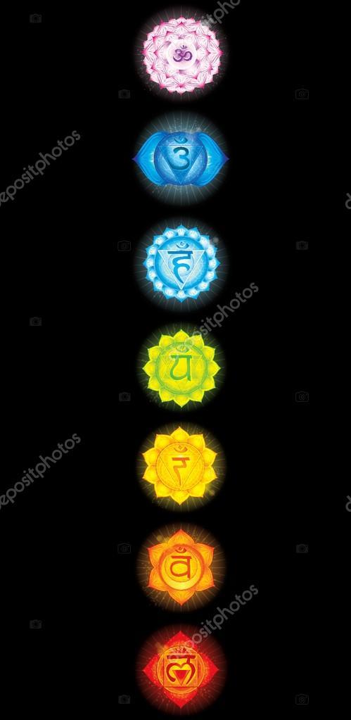Rhird Eye Chakra Ajna Glowing Chakra Icon The Concept Of Chakras