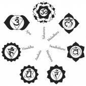 Čakra ikony piktogram. Koncepce čakry v hinduismu, buddhismu a Ayurveda. Pro design spojená s jógy a Indie. Anahata, Manipura, vektorové Sahasrara, Ajna, Vissudha, Muladhara Svadhisthana