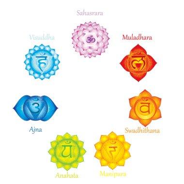 Chakra icons pictogram . Concept of chakras used in Hinduism, Buddhism and Ayurveda. For design, associated with yoga and India. Vector Sahasrara, Ajna, Vissudha, Anahata, Manipura, Svadhisthana, Muladhara stock vector