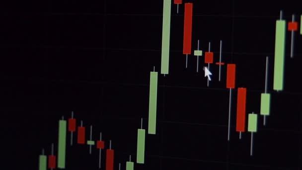 Svícen finanční Chart černý Monitor makro