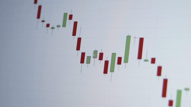 Candlestick Financial Chart White Monitor Macro