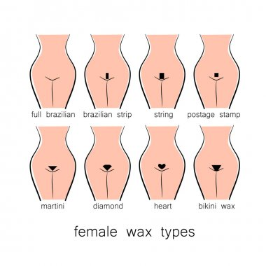 female wax types