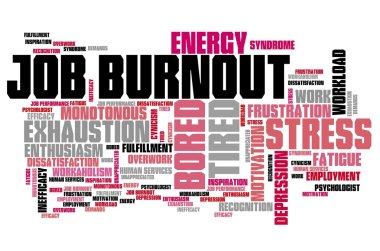 Career burnout - word cloud