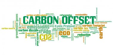 Carbon credits word cloud