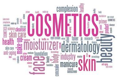 Cosmetics word cloud