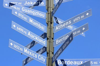 City distance sign