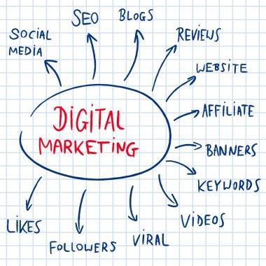 Online marketing - vector illustration