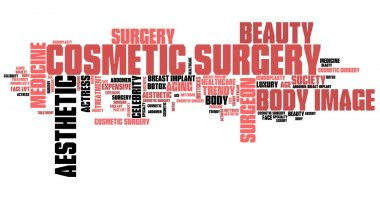 Cosmetic surgery - word concept