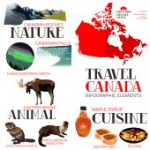 Fotografie Infographic Elements for Traveling to Canada