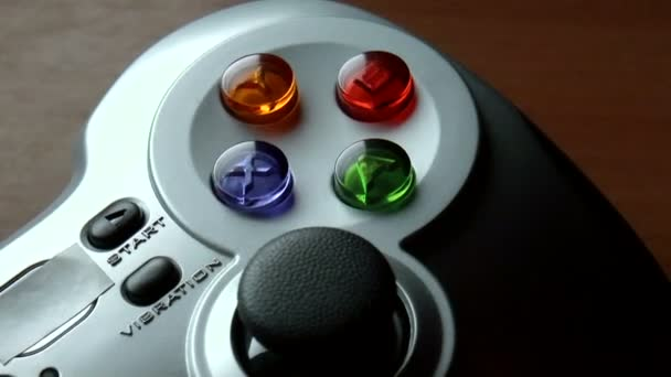 Game controller clousup