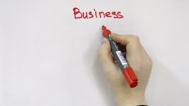 Ruky Blokový diagram pro podnikání