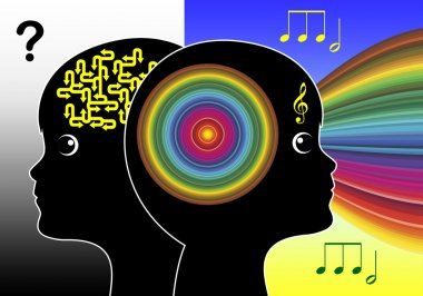 Special Education Music