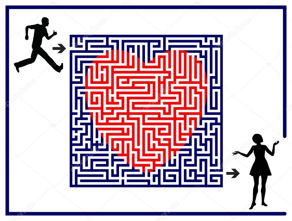 äktenskaps matchmaking diagram
