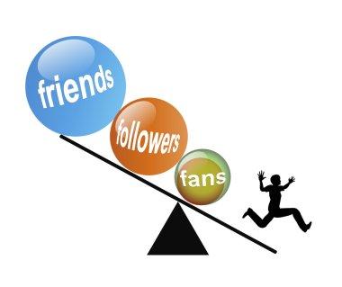 Social Media Nightmare