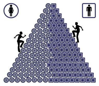 Gender Career Gap