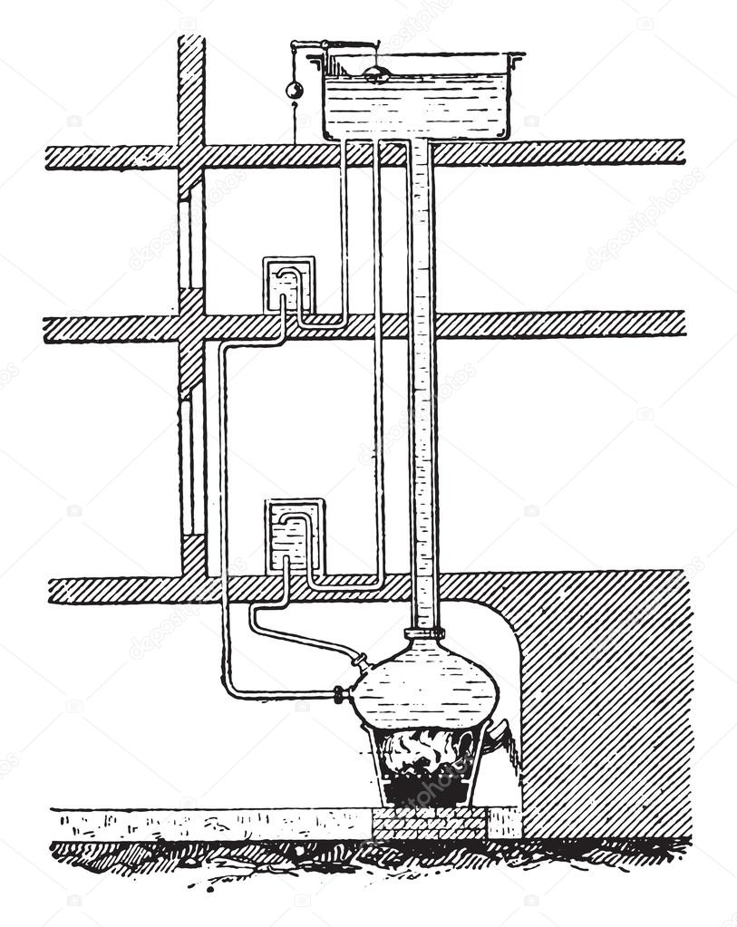 Warmwasser-Heizkörper, Vintage Gravur — Stockvektor © Morphart ...