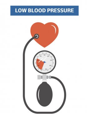 Blood pressure concept