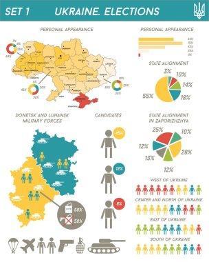 Election infographics in Ukraine