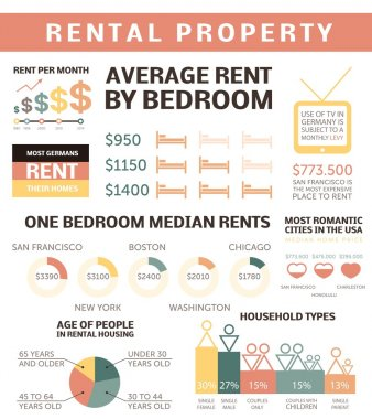 Apartment for rent - infographic elements