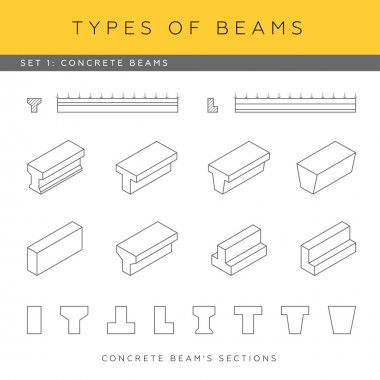 set of concrete beams