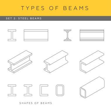 set of steel beams