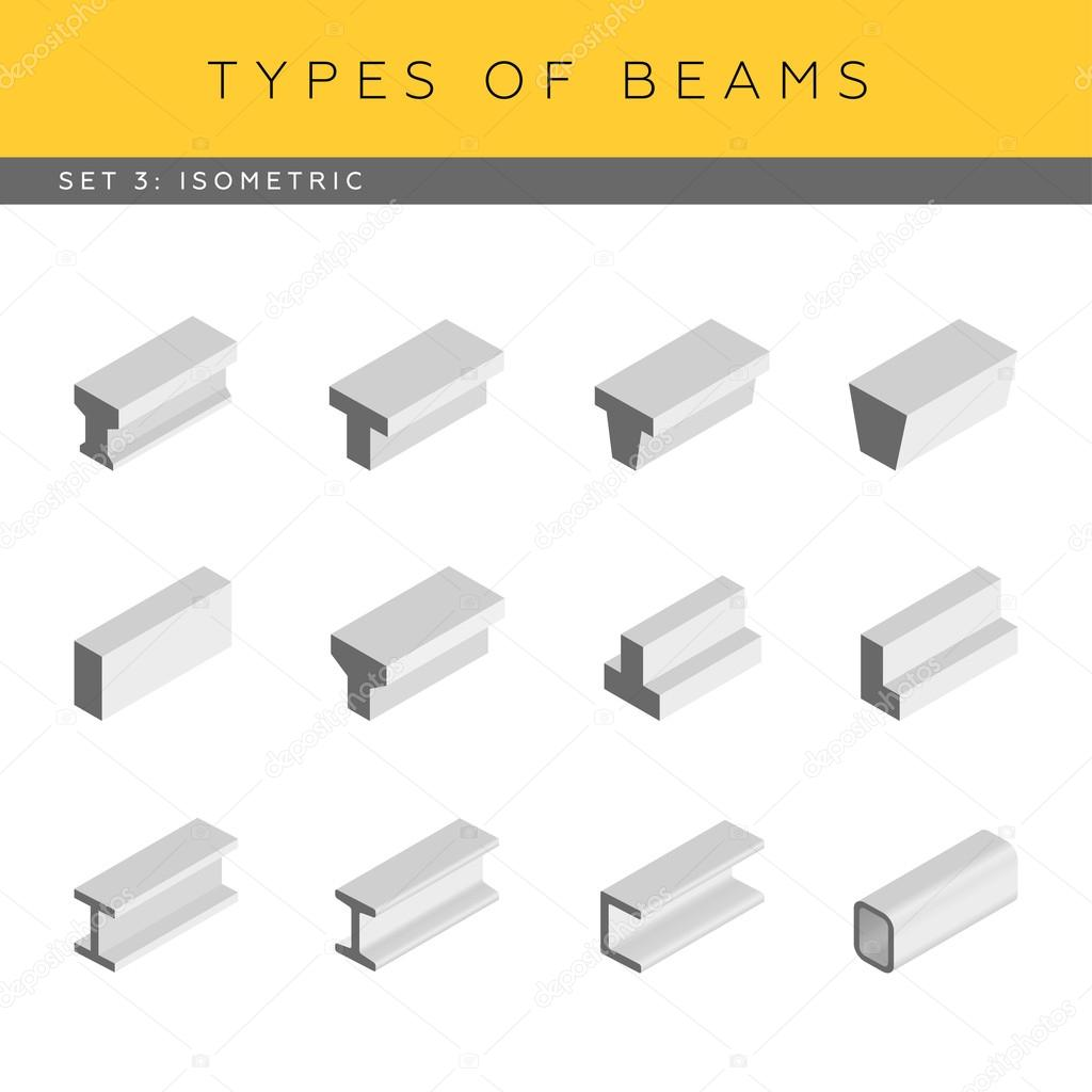 Types of concrete and steel beams