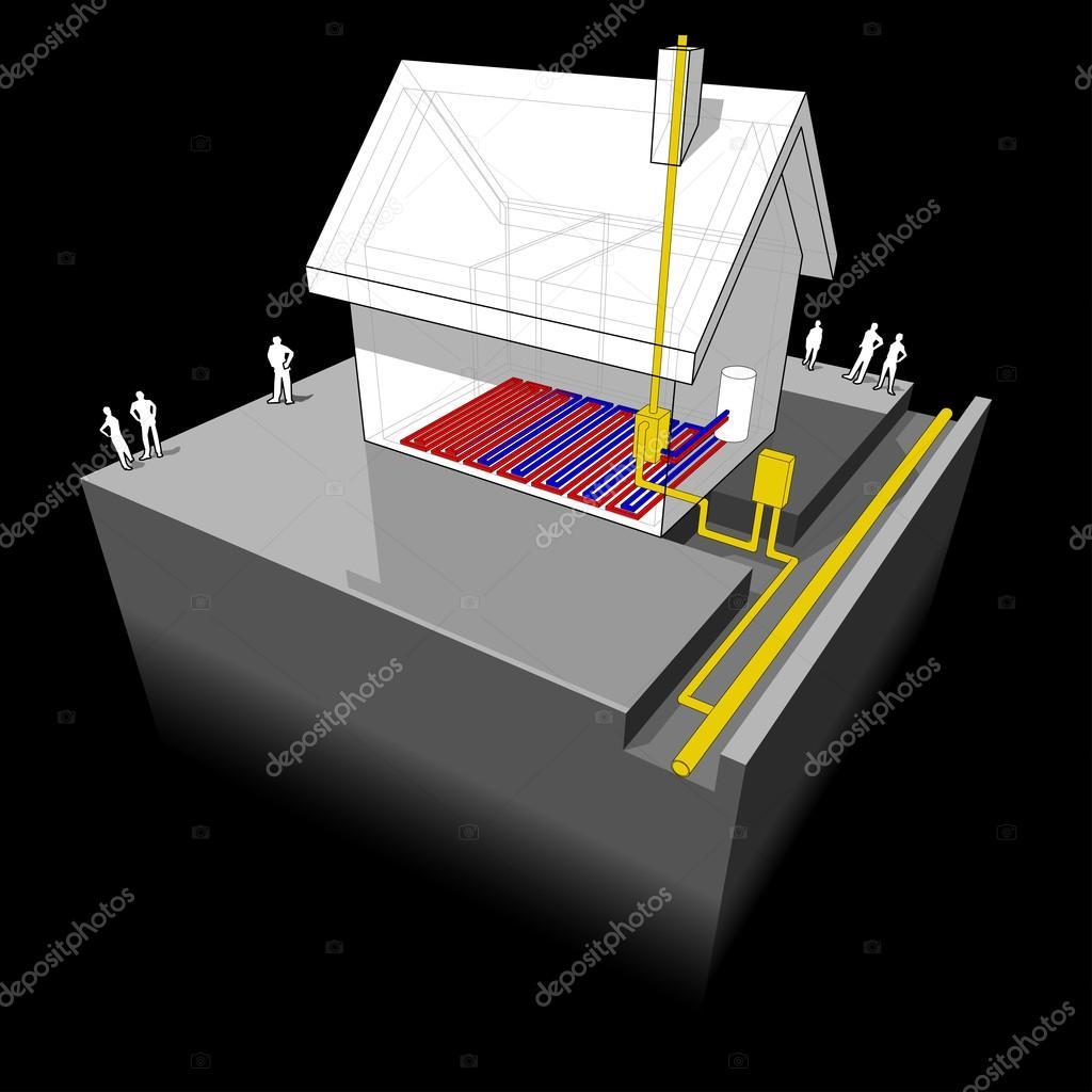 Haus mit Erdgas Heizung Diagramm — Stockvektor © valigursky #107387274