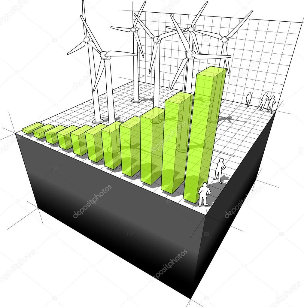Wind-Energie-Industrie-Diagramm — Stockvektor © valigursky #110482428