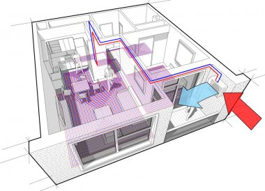 Perspective cutaway diagram of a one bedroom apartment completely furnished with hot water underfloor heating and air source heat pump as source of heating energy clip art vector