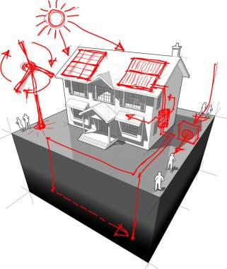colonial house and  sketches of green energy technologies