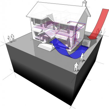 Diagram of a classic colonial house with air source heat pump as source of energy for heating and floor heating clip art vector