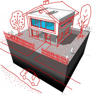 Modern house redesign diagram