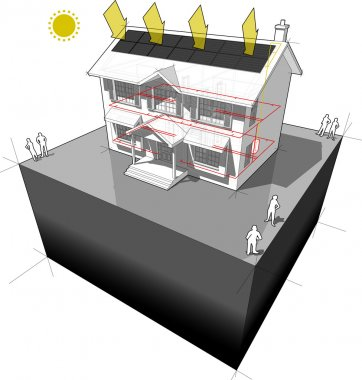 House with photovoltaic panels diagram