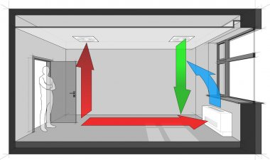 Ceiling air ventilation and wall fan coil unit diagram