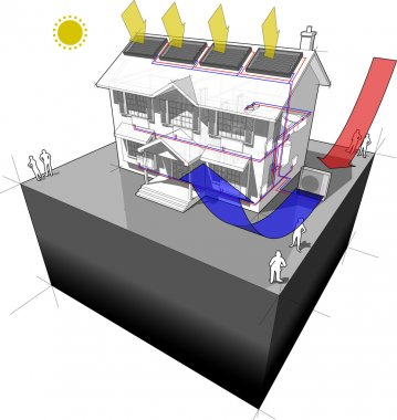 Diagram of a classic colonial house with air source heat pump and solar panels on the roof as source of energy for heating and  radiators clip art vector