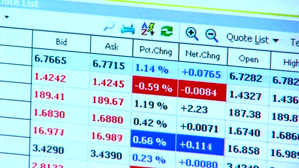 financial numbers on a computer screen