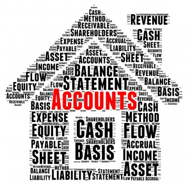 Account Word Cloud Illustration In House Shape