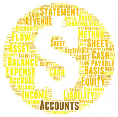 Account Word Cloud Illustration In Currency Money  Shape