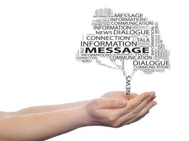 message word cloud