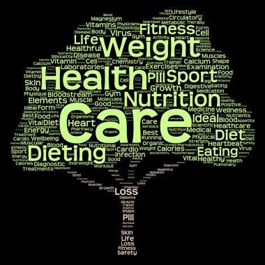 diet green text word cloud
