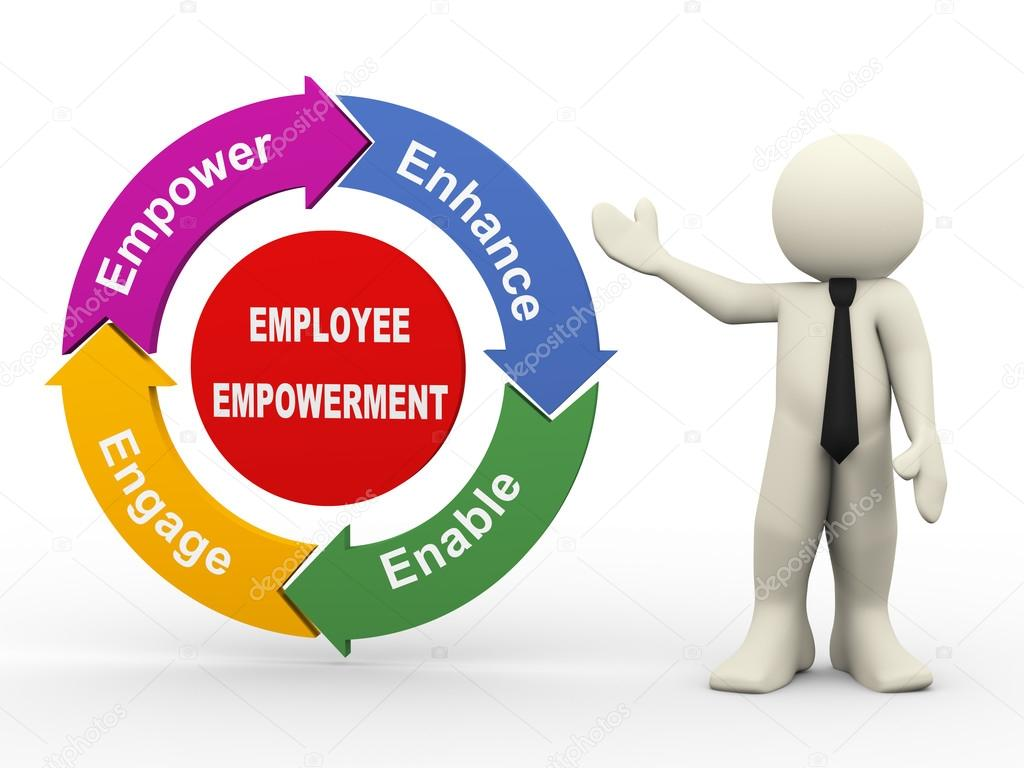 employee empowermen1 Extraordinaryfederal republic of nigeria official gazette no 19 government notice no 13 the following is published a s.
