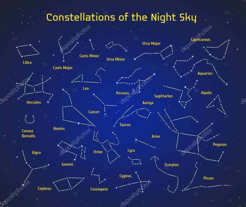 gro e reihe von vektor 28 sternbilder auflistung der sternzeichen sternbilder des nachthimmels. Black Bedroom Furniture Sets. Home Design Ideas