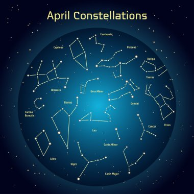 Vector illustration of the constellations of the night sky in April. Glowing a dark blue circle with stars in space Design elements relating to astronomy and astrology