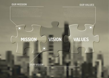 Mission, vision and values diagram schema