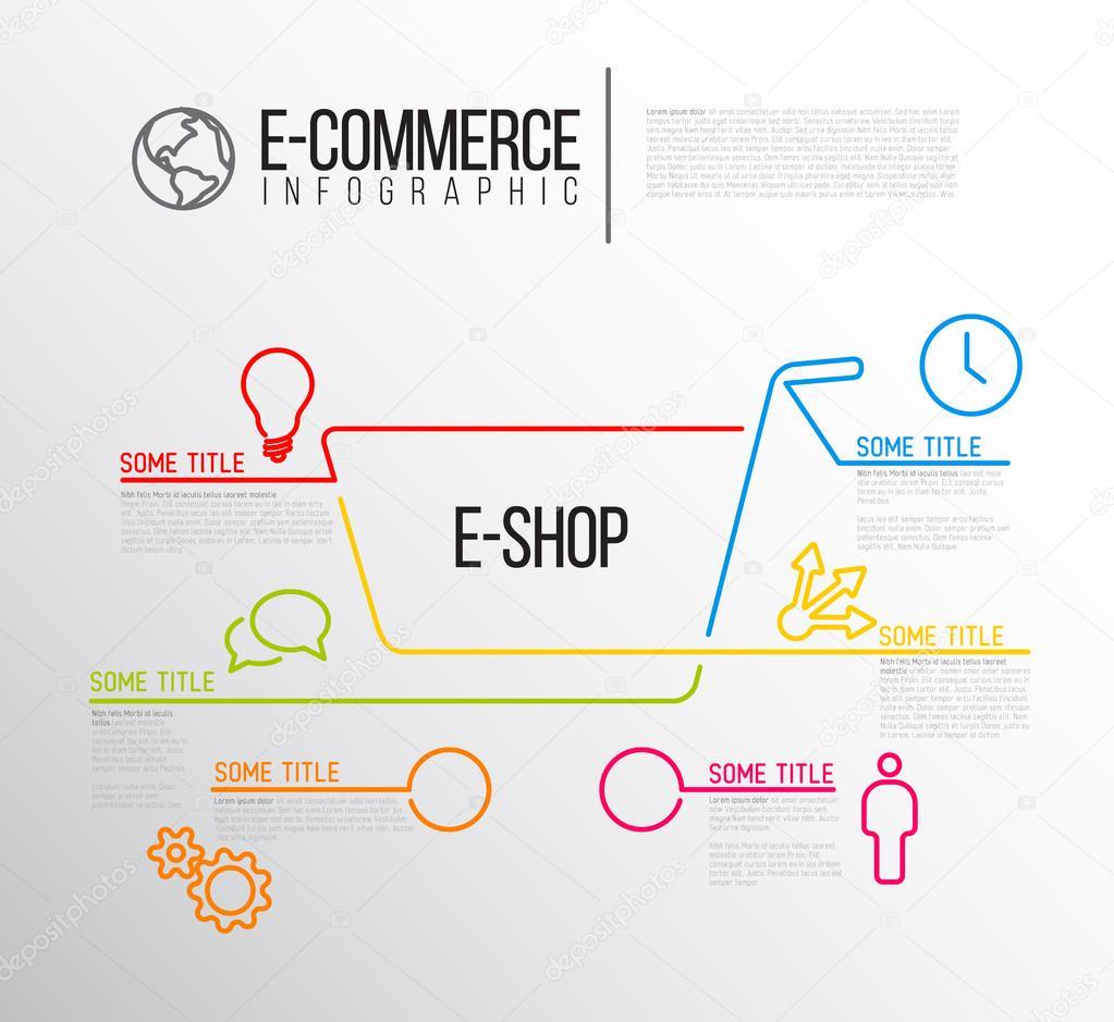 Plantilla de informe infografía de E-commerce — Vector de stock ...