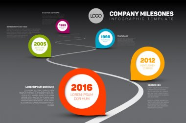Company Milestones Timeline Template with pointers